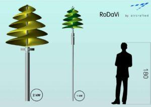 présentation éolienne RoDaVi